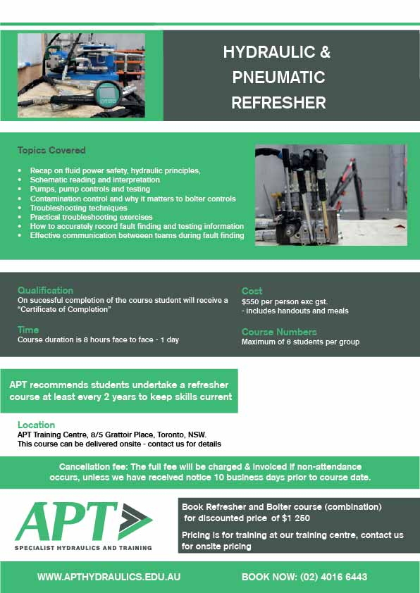 refresher-of-6-day-course-1-day